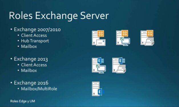 Que es Exchange Server – Español