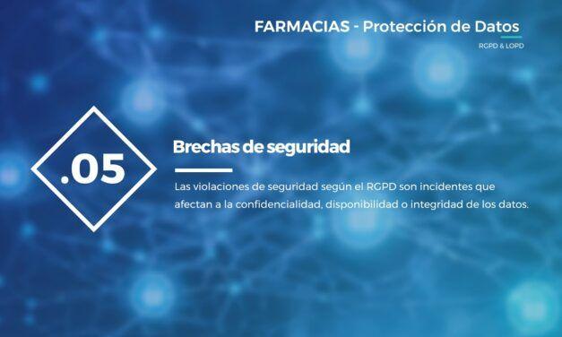 Cómo cumplir la ley de Protección de Datos en farmacias – Ayuda RGPD & LOPD