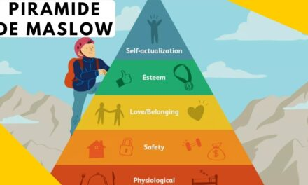 Sugerencia para redes sociales de Youtube: Piramide de Maslow Jerarquía de Necesidades Humanas