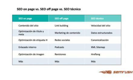 Novedades de SEMrush en marketing digital 4:15 PM – 31 Oct 2020